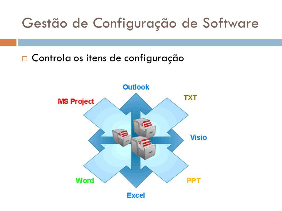 Gestão de Configuração de Software