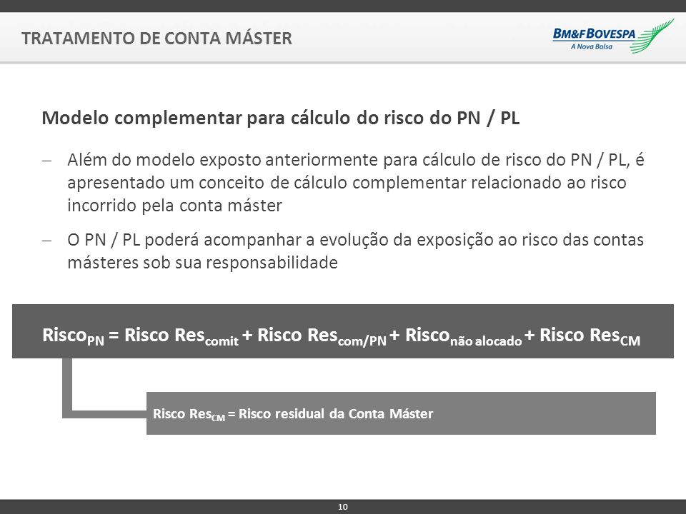 Modelo complementar para cálculo do risco do PN / PL