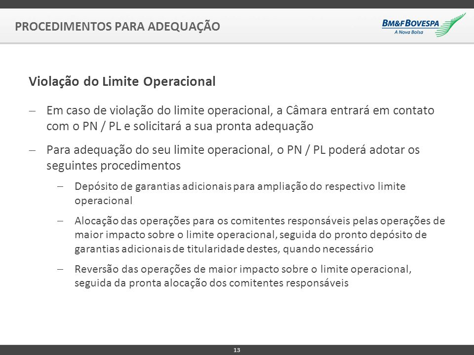 Violação do Limite Operacional