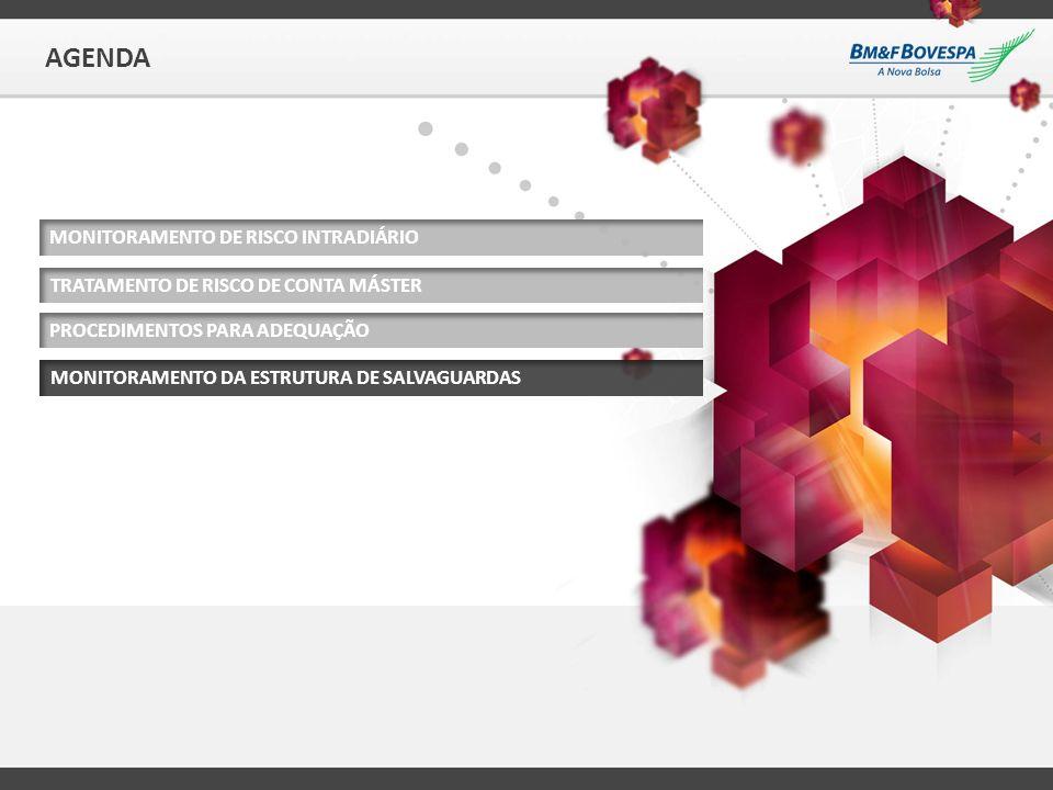 AGENDA 16 MONITORAMENTO DE RISCO INTRADIÁRIO