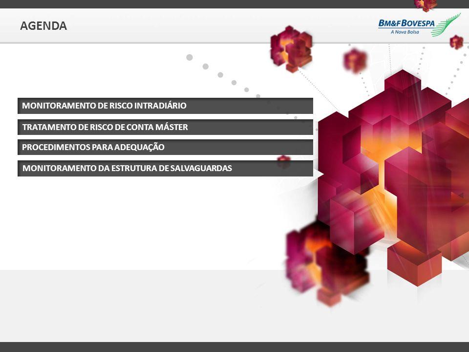 AGENDA 2 MONITORAMENTO DE RISCO INTRADIÁRIO