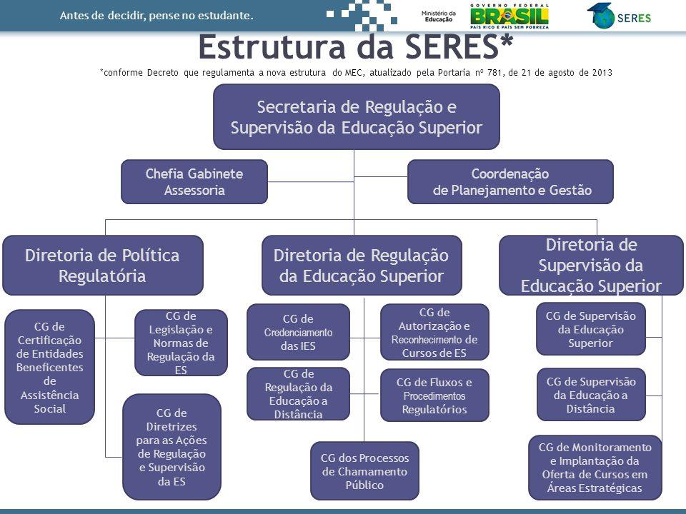 Estrutura da SERES* *conforme Decreto que regulamenta a nova estrutura do MEC, atualizado pela Portaria nº 781, de 21 de agosto de 2013