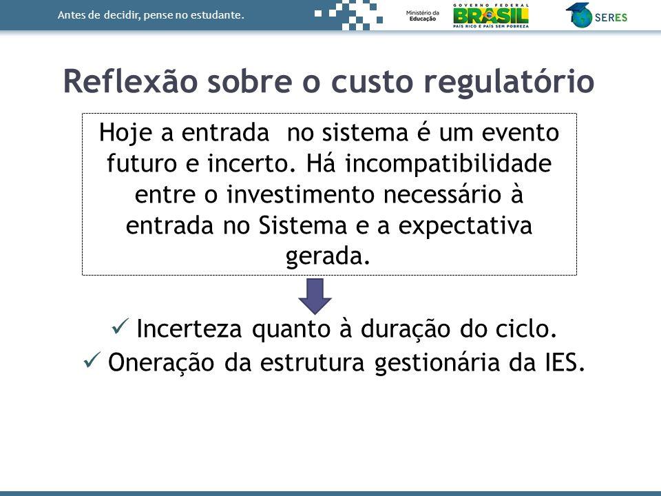 Reflexão sobre o custo regulatório