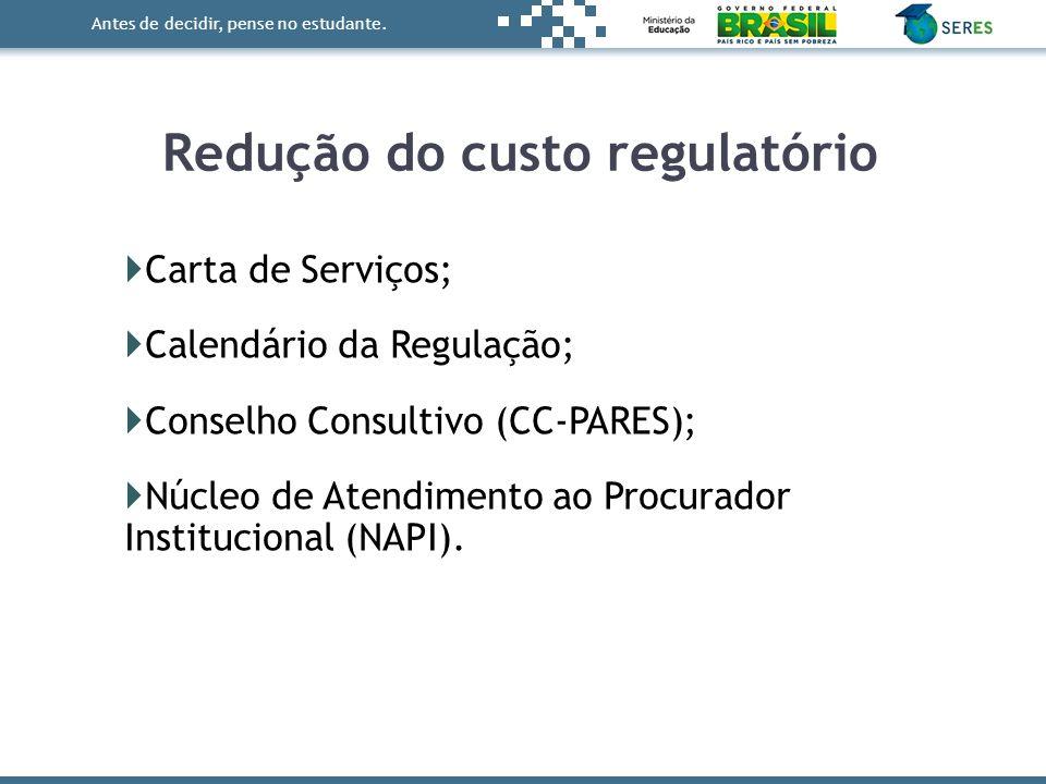 Redução do custo regulatório