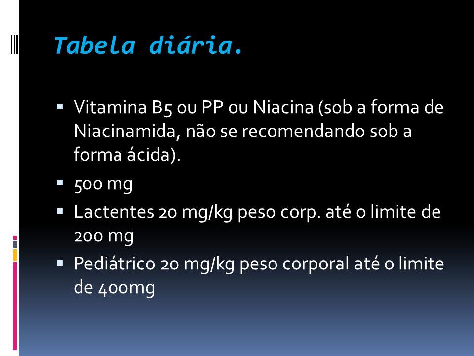 Tabela diária. Vitamina B5 ou PP ou Niacina (sob a forma de Niacinamida, não se recomendando sob a forma ácida).