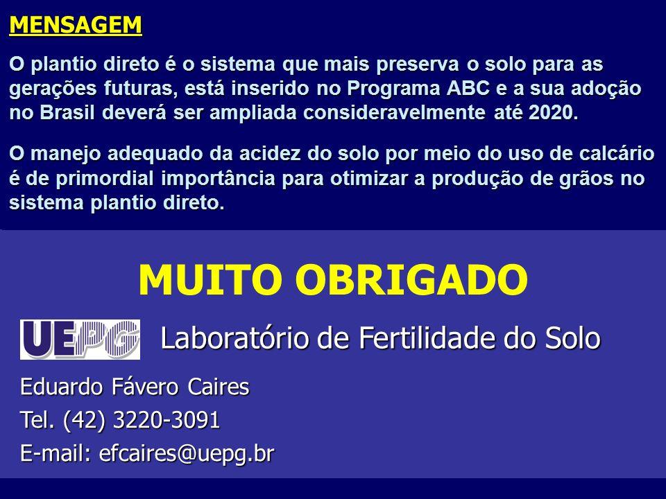 Laboratório de Fertilidade do Solo