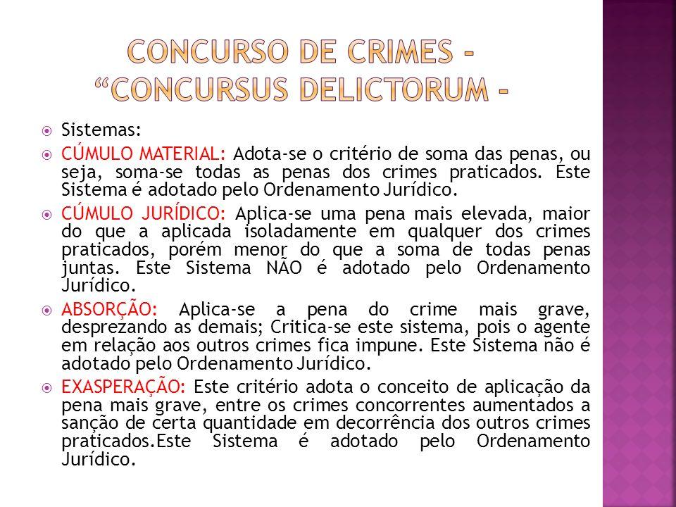CONCURSO DE CRIMES - CONCURSUS DELICTORUM -