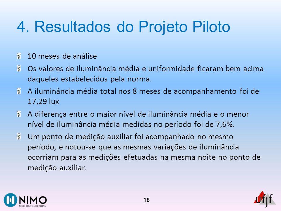 4. Resultados do Projeto Piloto