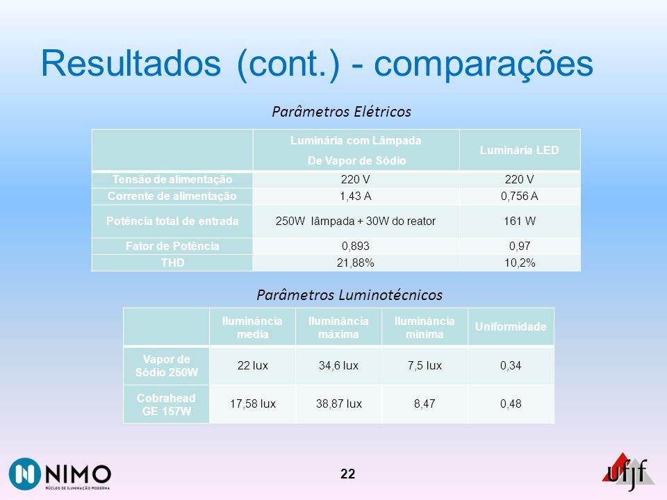 Resultados (cont.) - comparações