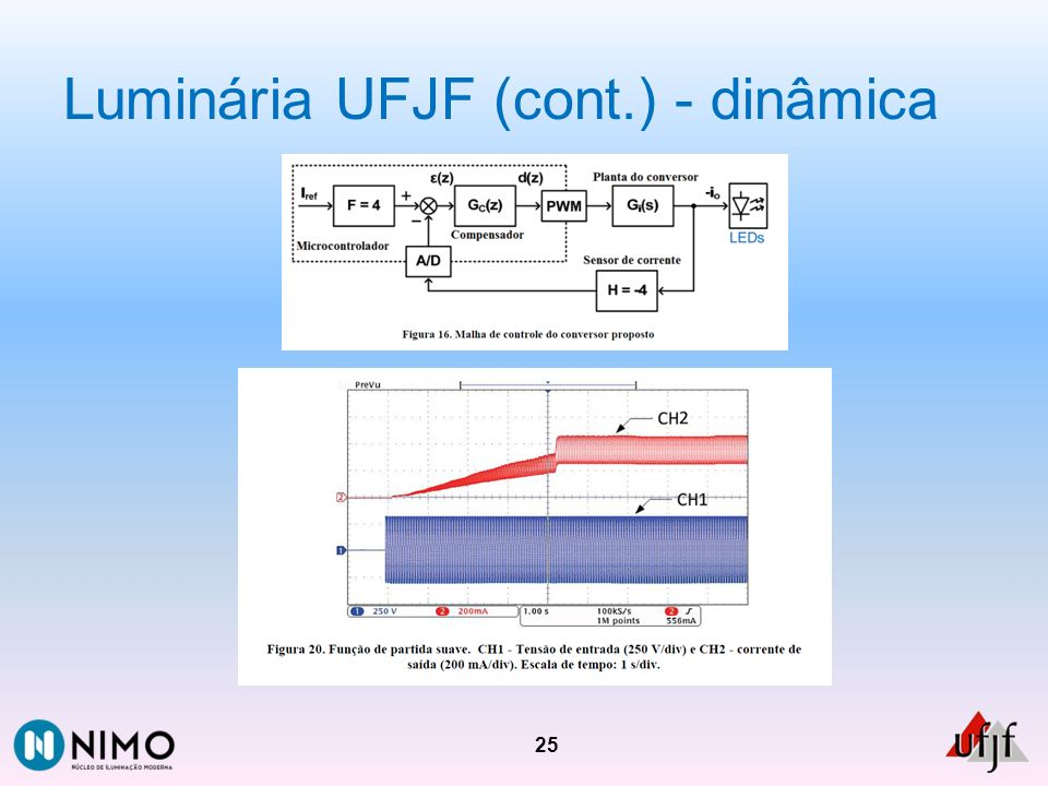 Luminária UFJF (cont.) - dinâmica
