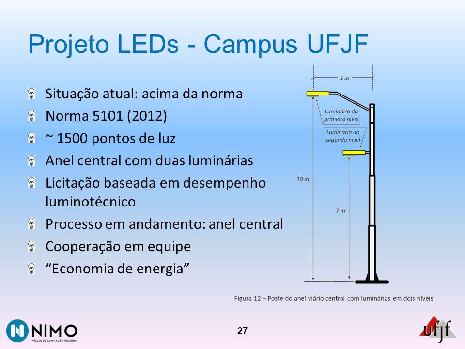 Projeto LEDs - Campus UFJF