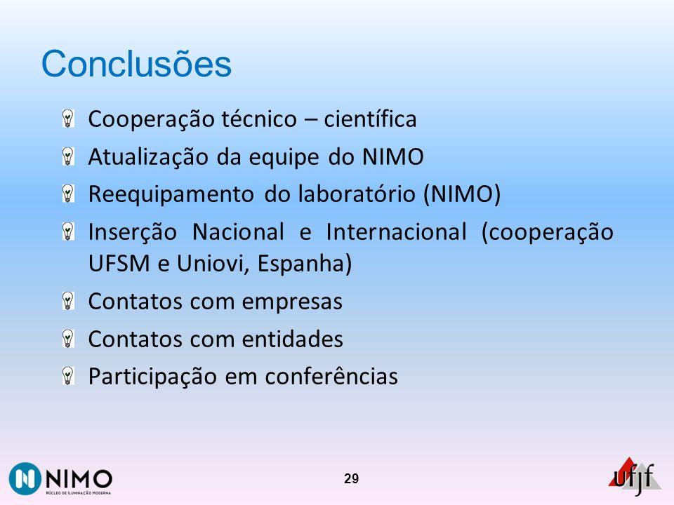 Conclusões Cooperação técnico – científica