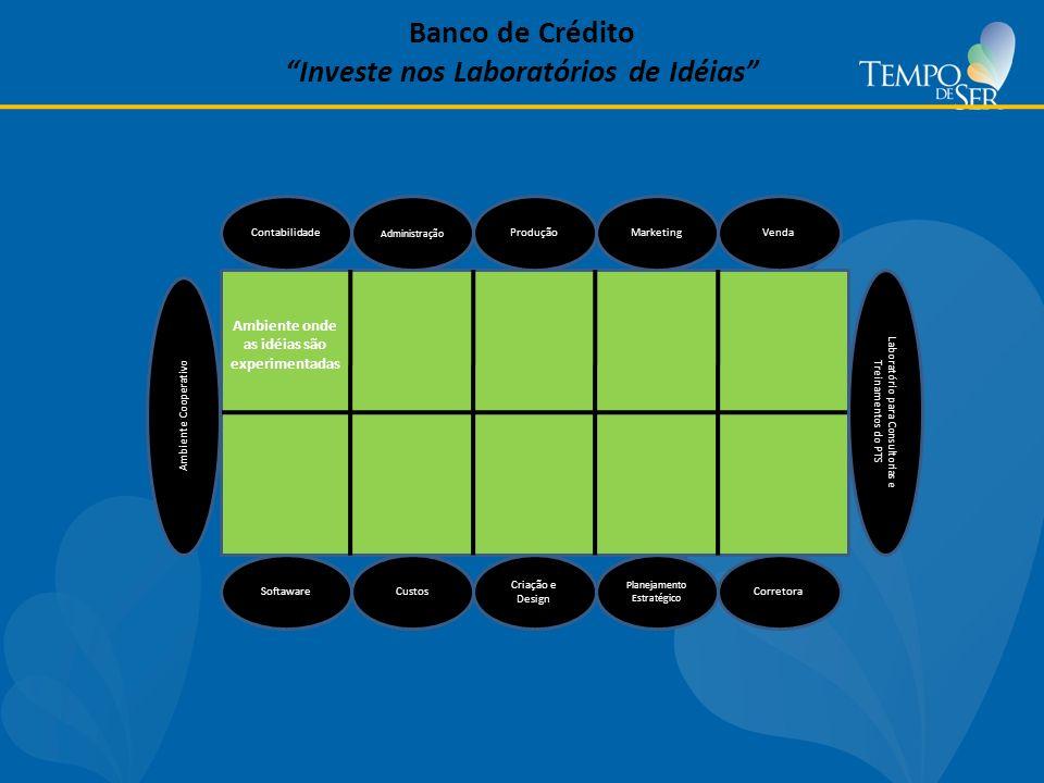 Banco de Crédito Investe nos Laboratórios de Idéias