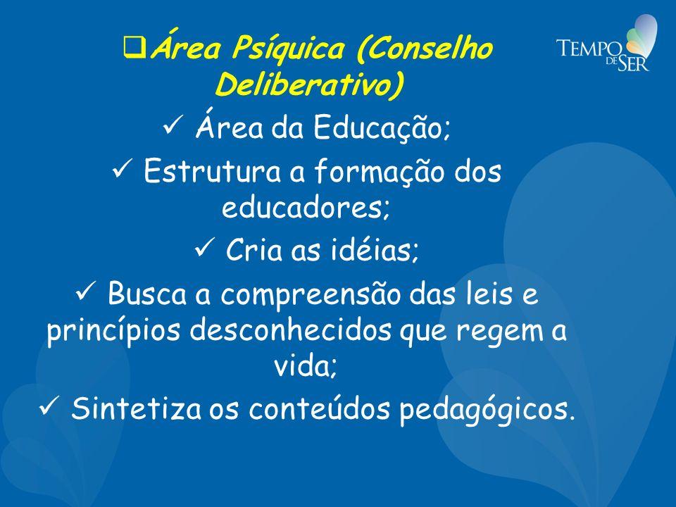 Área Psíquica (Conselho Deliberativo)