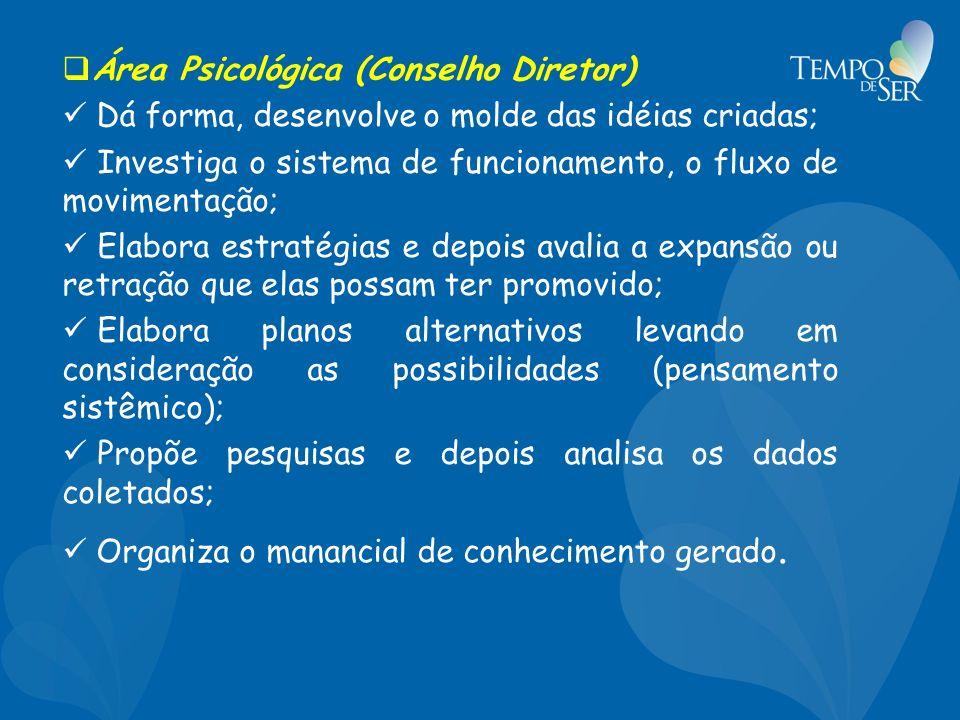 Área Psicológica (Conselho Diretor)