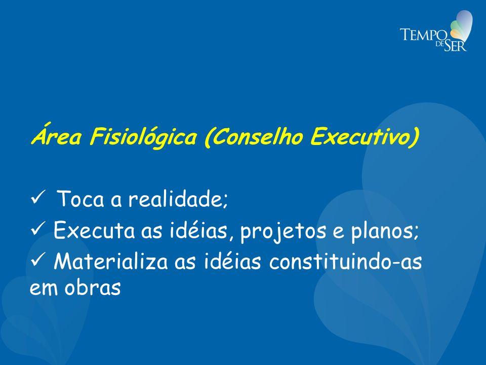 Área Fisiológica (Conselho Executivo)