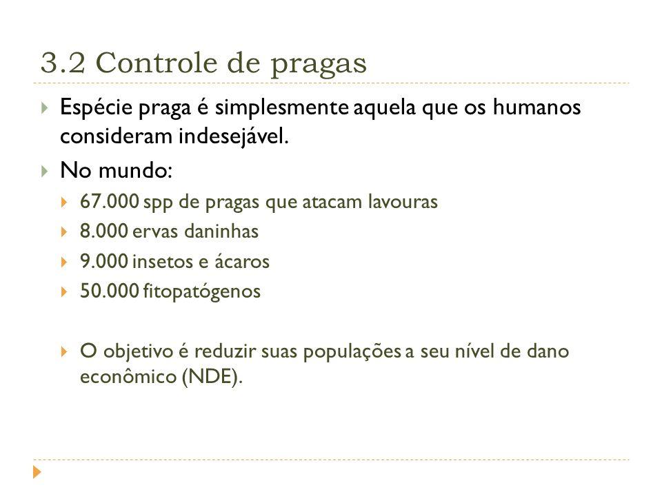 3.2 Controle de pragas Espécie praga é simplesmente aquela que os humanos consideram indesejável. No mundo: