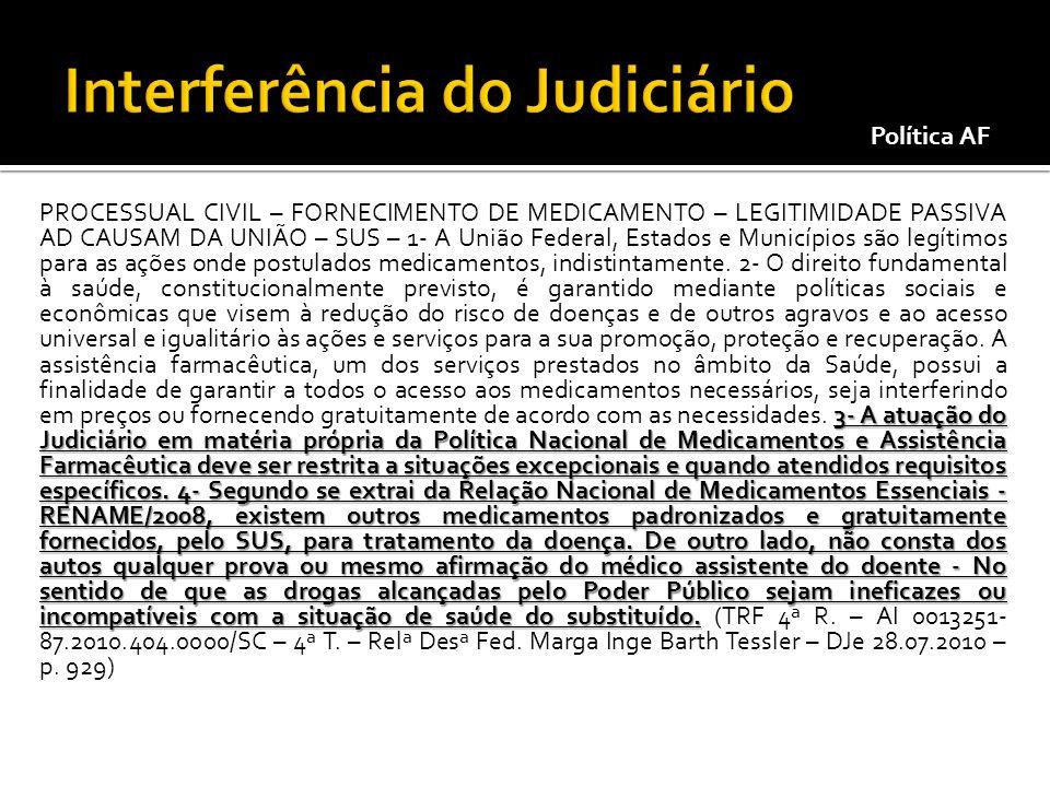 Interferência do Judiciário