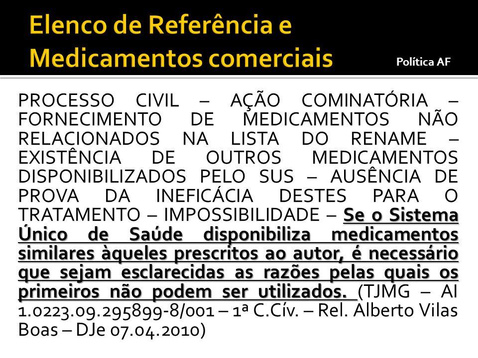Elenco de Referência e Medicamentos comerciais