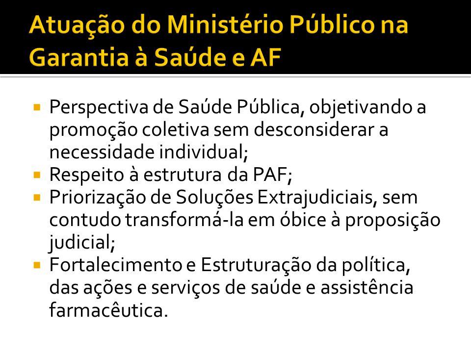 Atuação do Ministério Público na Garantia à Saúde e AF