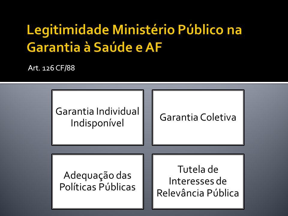 Legitimidade Ministério Público na Garantia à Saúde e AF