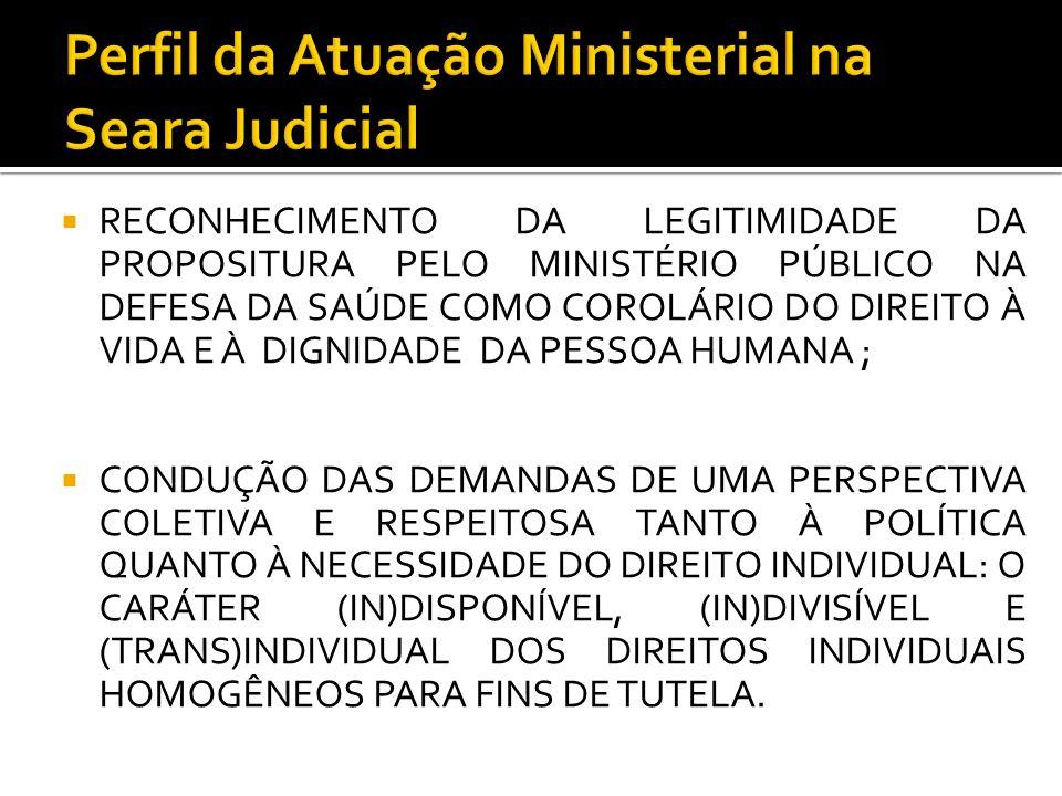 Perfil da Atuação Ministerial na Seara Judicial