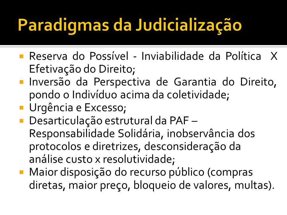 Paradigmas da Judicialização