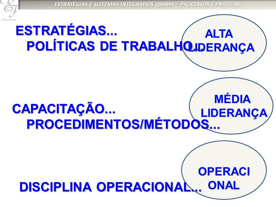 PROCEDIMENTOS/MÉTODOS...