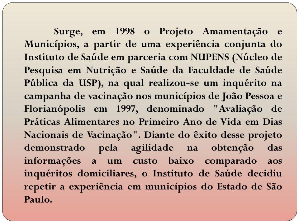 Surge, em 1998 o Projeto Amamentação e Municípios, a partir de uma experiência conjunta do Instituto de Saúde em parceria com NUPENS (Núcleo de Pesquisa em Nutrição e Saúde da Faculdade de Saúde Pública da USP), na qual realizou-se um inquérito na campanha de vacinação nos municípios de João Pessoa e Florianópolis em 1997, denominado Avaliação de Práticas Alimentares no Primeiro Ano de Vida em Dias Nacionais de Vacinação .