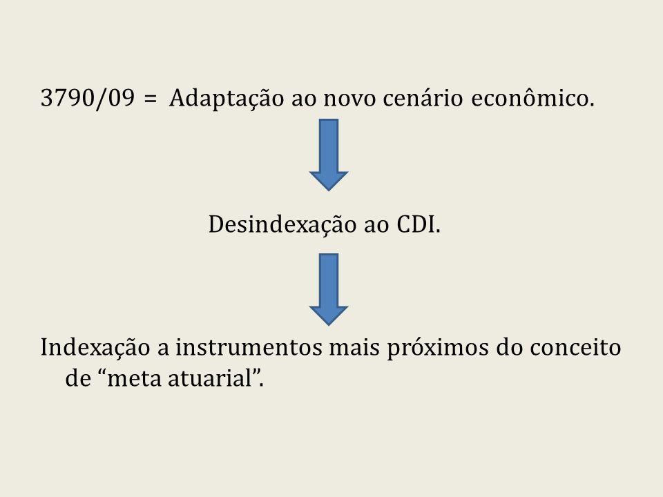 Desindexação ao CDI. 3790/09 = Adaptação ao novo cenário econômico.