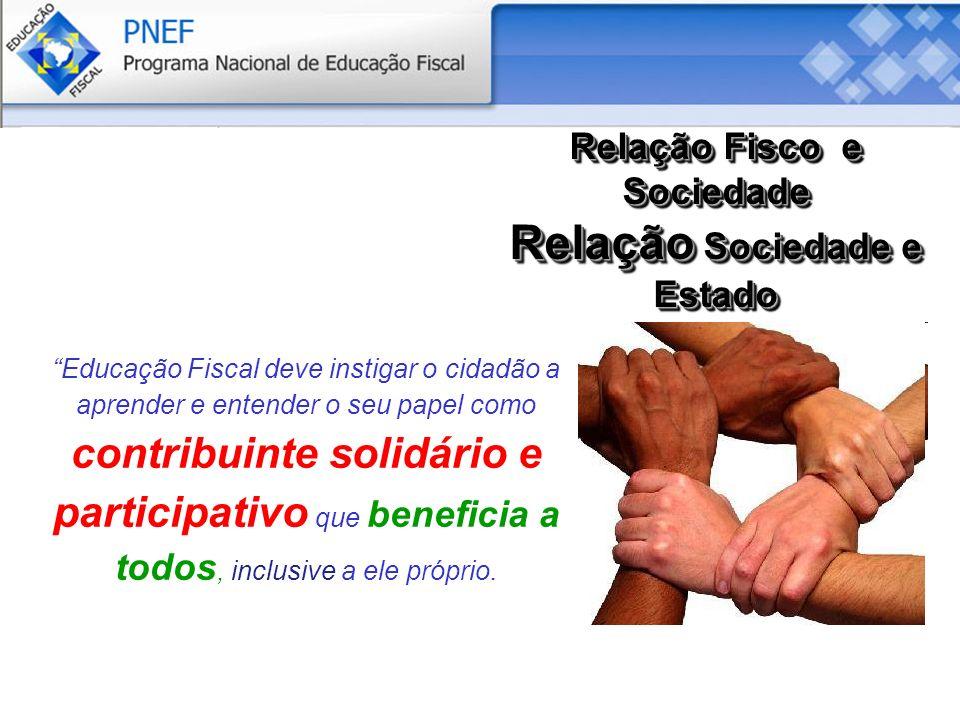 Relação Fisco e Sociedade Relação Sociedade e Estado