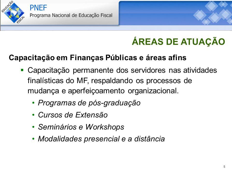 ÁREAS DE ATUAÇÃO Capacitação em Finanças Públicas e áreas afins