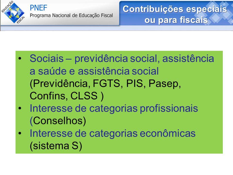Contribuições especiais ou para fiscais