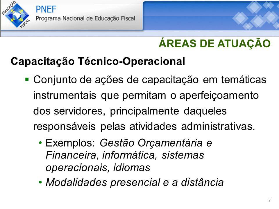 Capacitação Técnico-Operacional