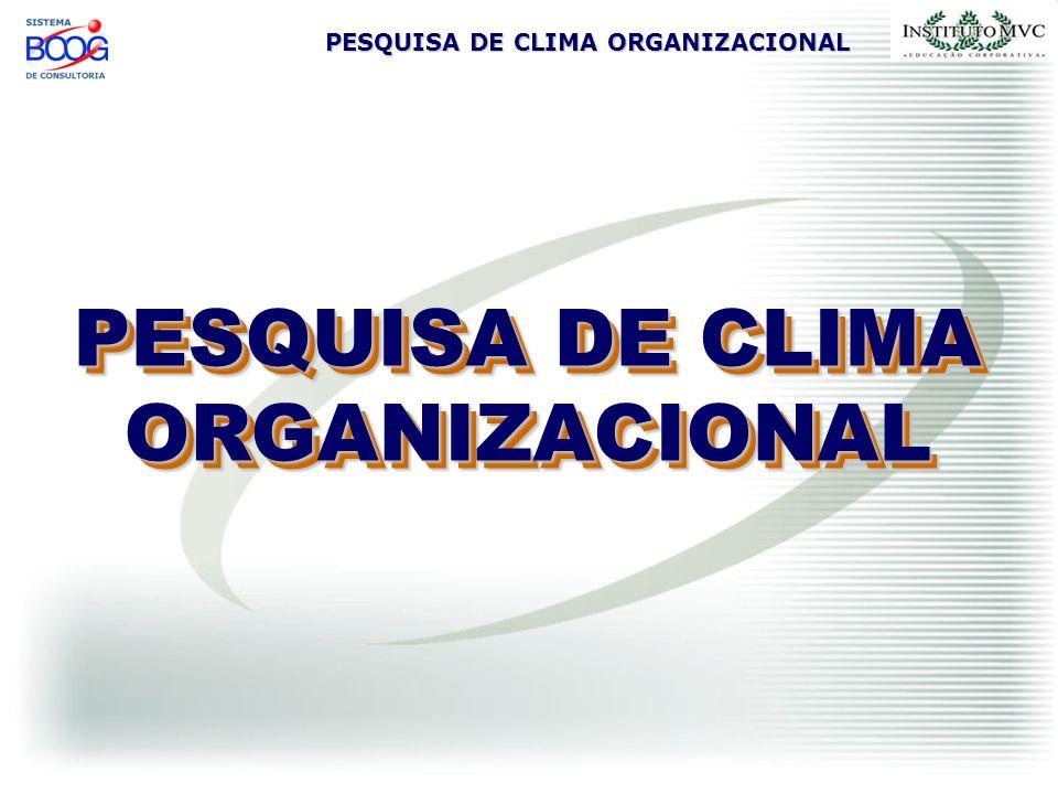 PESQUISA DE CLIMA ORGANIZACIONAL PESQUISA DE CLIMA ORGANIZACIONAL
