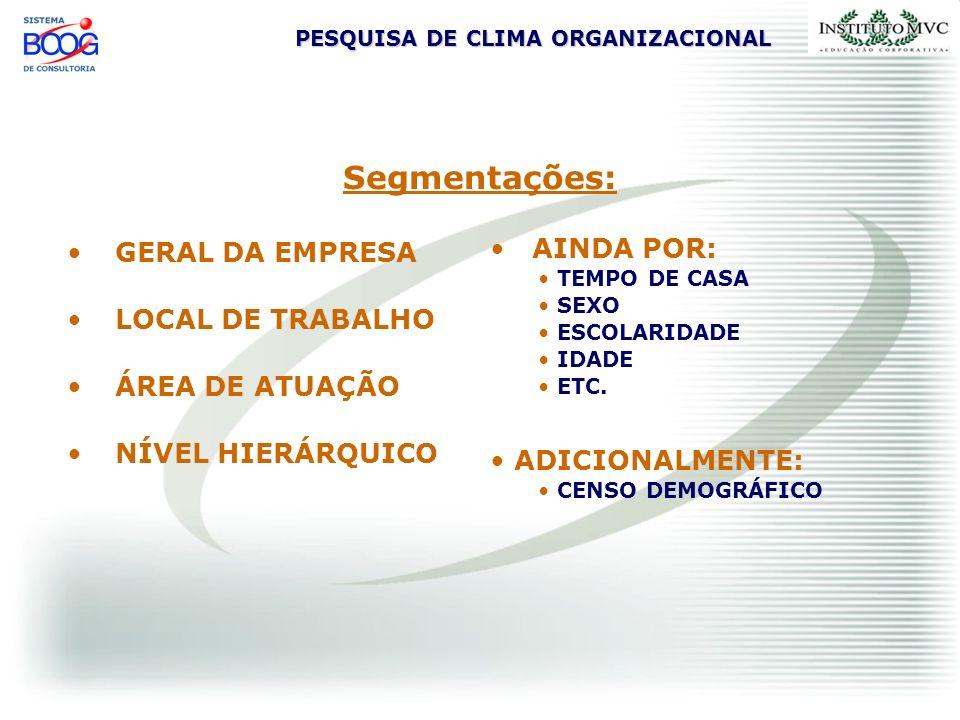Segmentações: AINDA POR: GERAL DA EMPRESA LOCAL DE TRABALHO