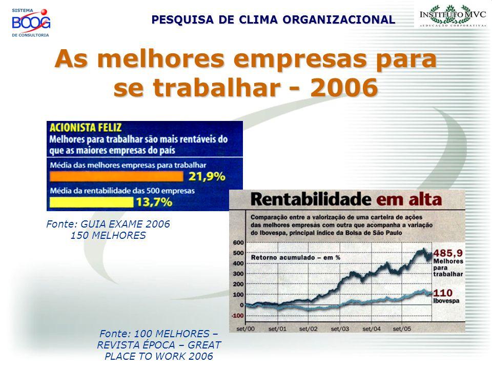 As melhores empresas para se trabalhar - 2006