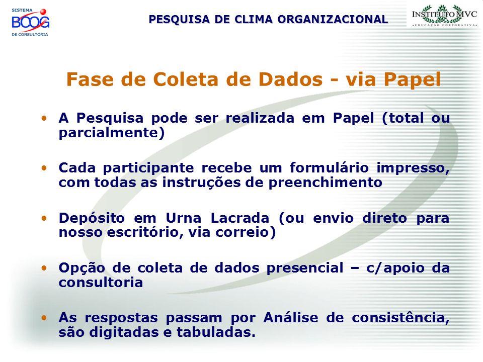 Fase de Coleta de Dados - via Papel