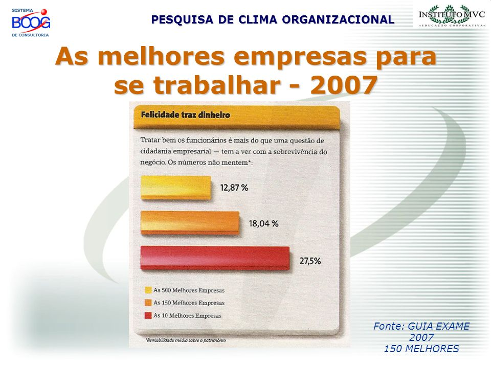 As melhores empresas para se trabalhar - 2007
