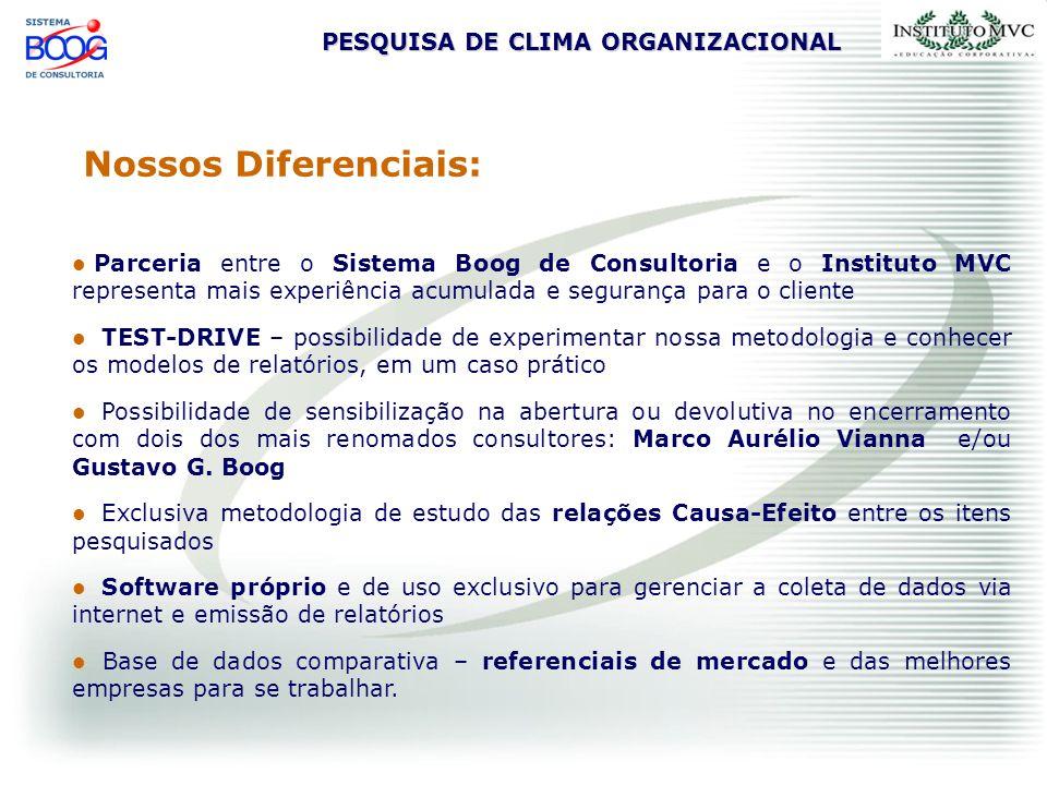 Nossos Diferenciais: Parceria entre o Sistema Boog de Consultoria e o Instituto MVC representa mais experiência acumulada e segurança para o cliente.