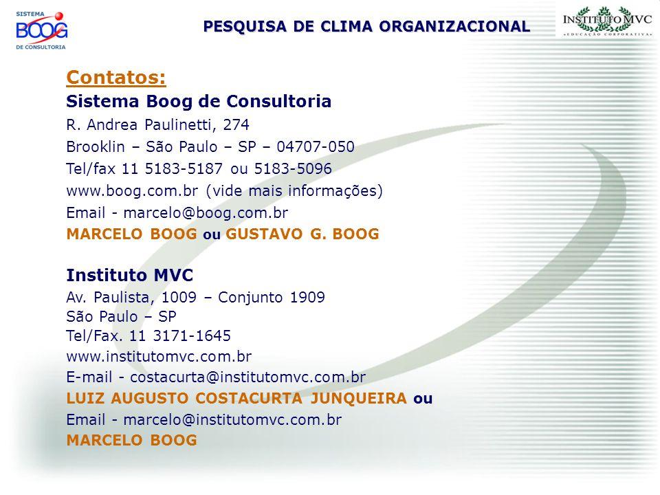 Contatos: Sistema Boog de Consultoria Instituto MVC