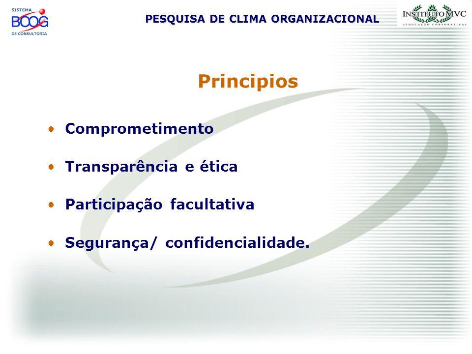 Principios Comprometimento Transparência e ética