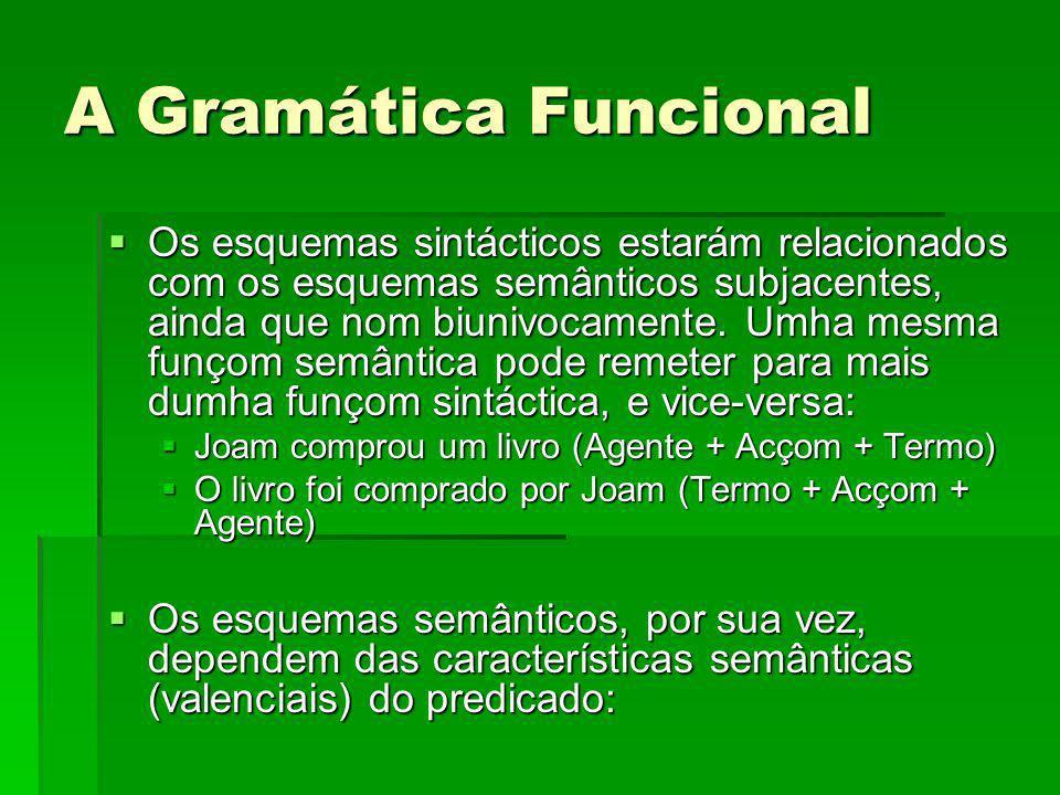 A Gramática Funcional