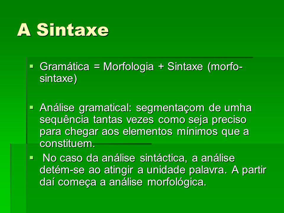 A Sintaxe Gramática = Morfologia + Sintaxe (morfo-sintaxe)