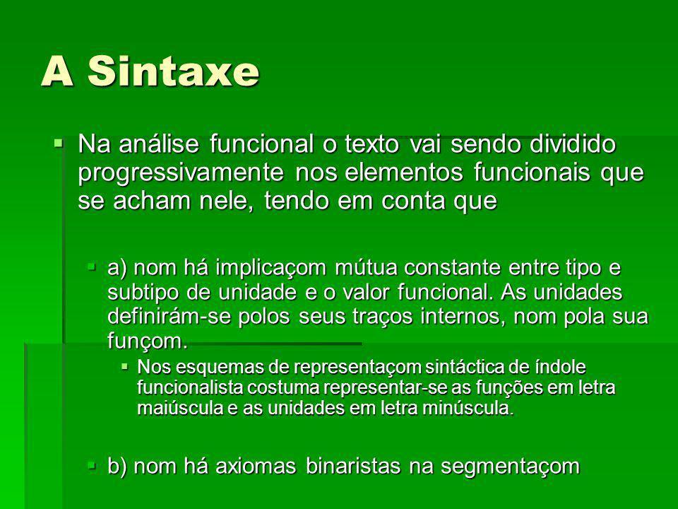 A Sintaxe Na análise funcional o texto vai sendo dividido progressivamente nos elementos funcionais que se acham nele, tendo em conta que.