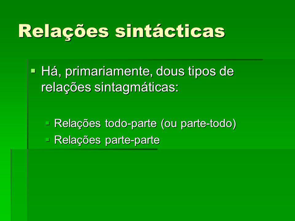 Relações sintácticas Há, primariamente, dous tipos de relações sintagmáticas: Relações todo-parte (ou parte-todo)