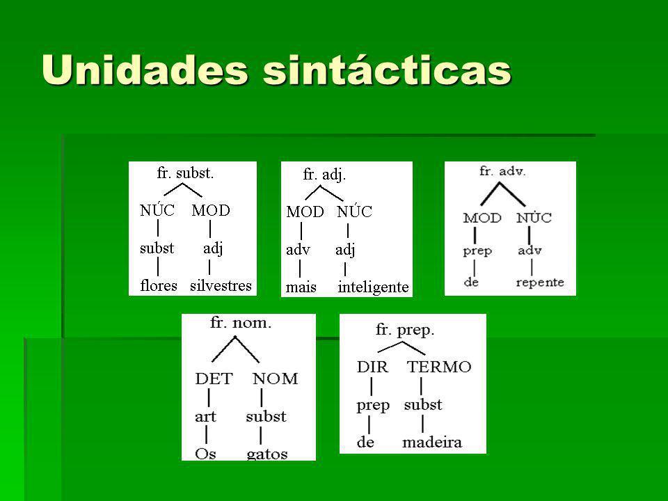 Unidades sintácticas