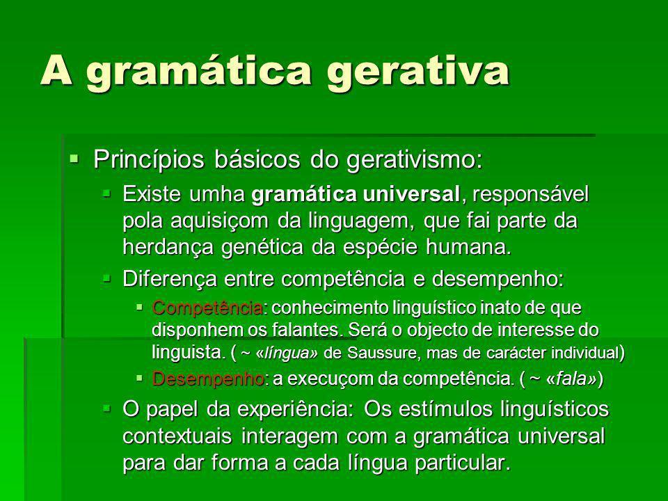 A gramática gerativa Princípios básicos do gerativismo: