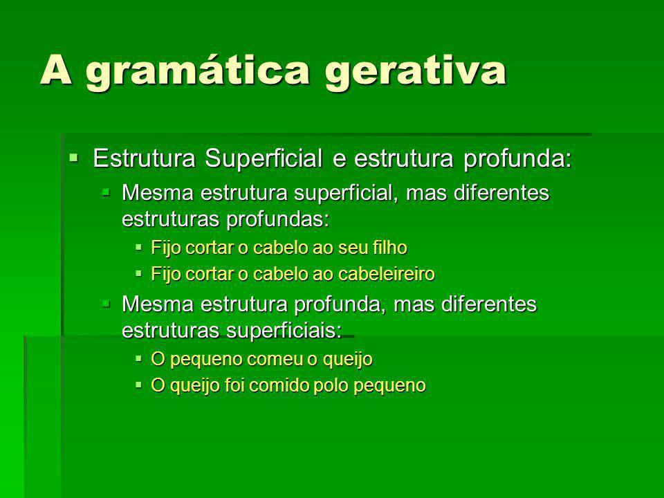 A gramática gerativa Estrutura Superficial e estrutura profunda: