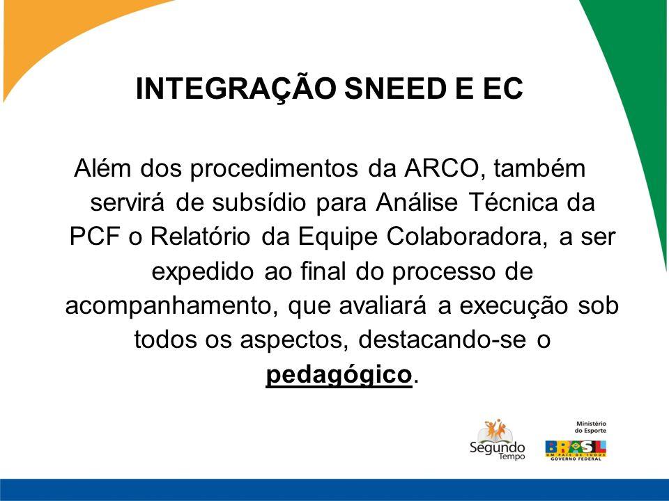 INTEGRAÇÃO SNEED E EC
